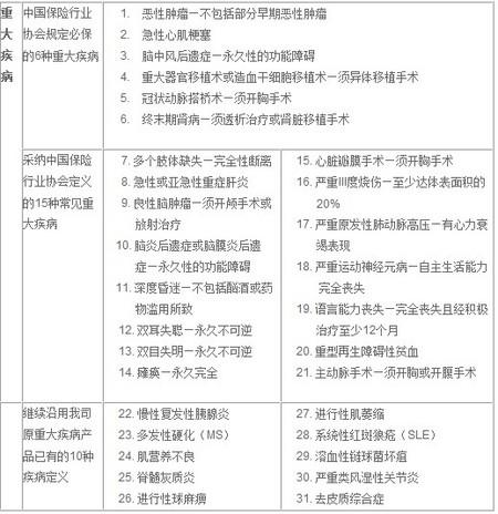金华市大病保险实施细则  金华市医疗保障局   Jinhua